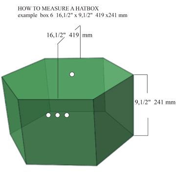 hat box - how to measure